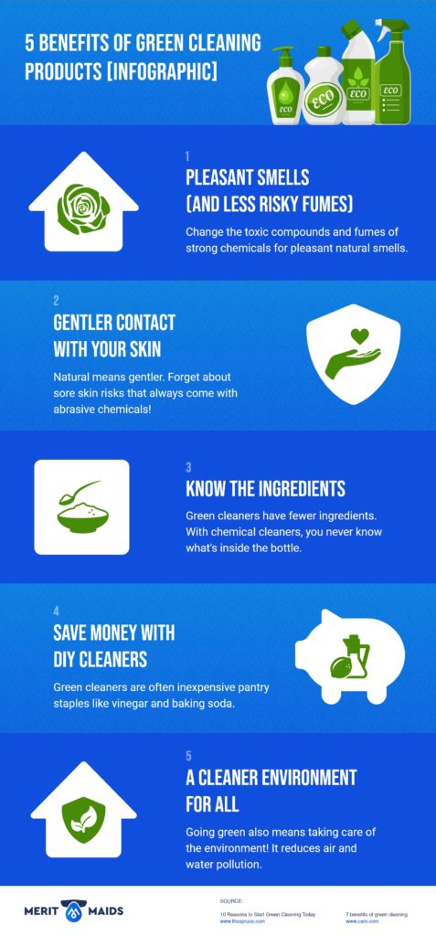 Merit Maids - 5 Benefits Of Green Cleaning Products [Infographic]